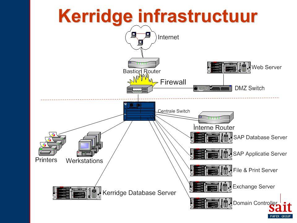 Kerridge infrastructuur