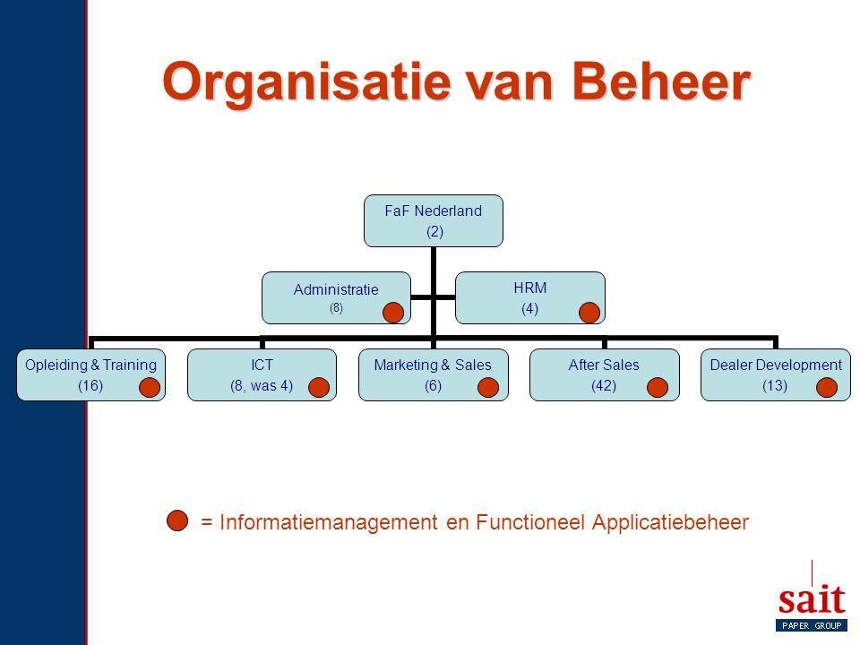Organisatie van Beheer