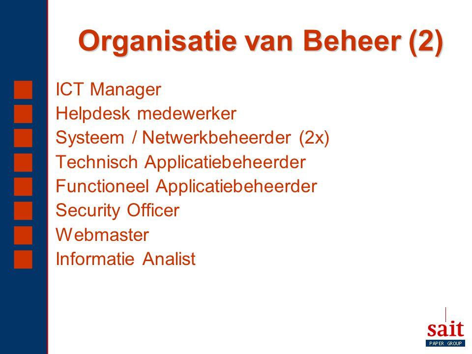 Organisatie van Beheer (2)