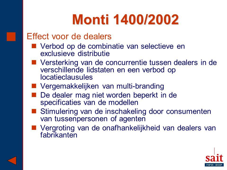 Monti 1400/2002 Effect voor de dealers