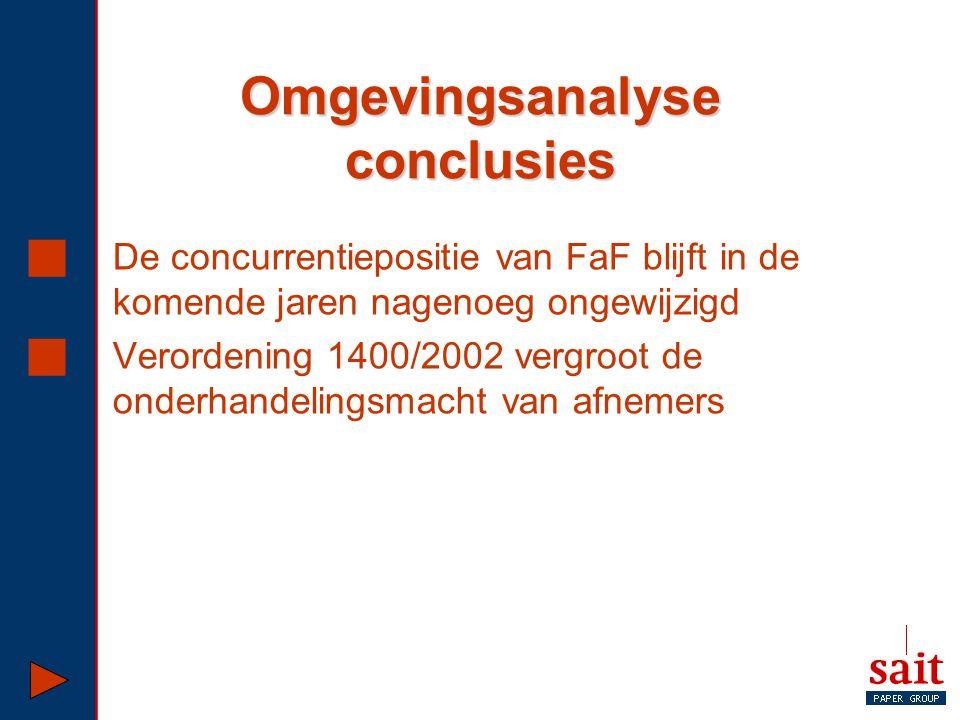 Omgevingsanalyse conclusies