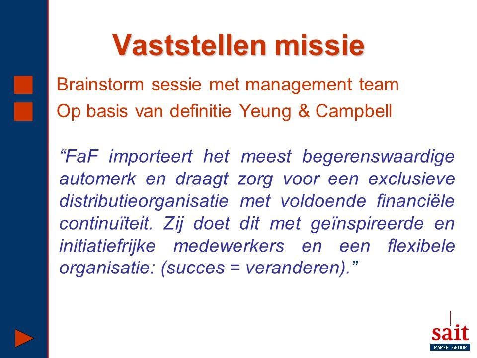 Vaststellen missie Brainstorm sessie met management team