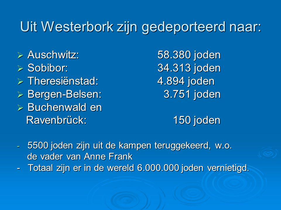 Uit Westerbork zijn gedeporteerd naar: