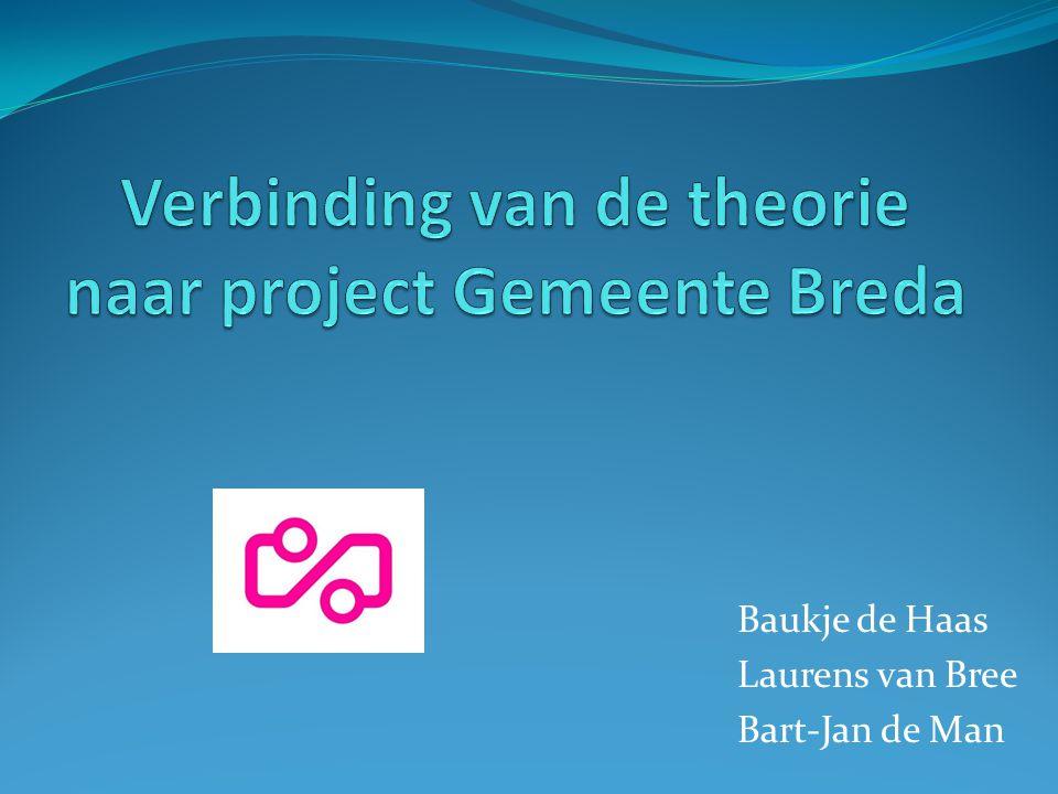 Verbinding van de theorie naar project Gemeente Breda