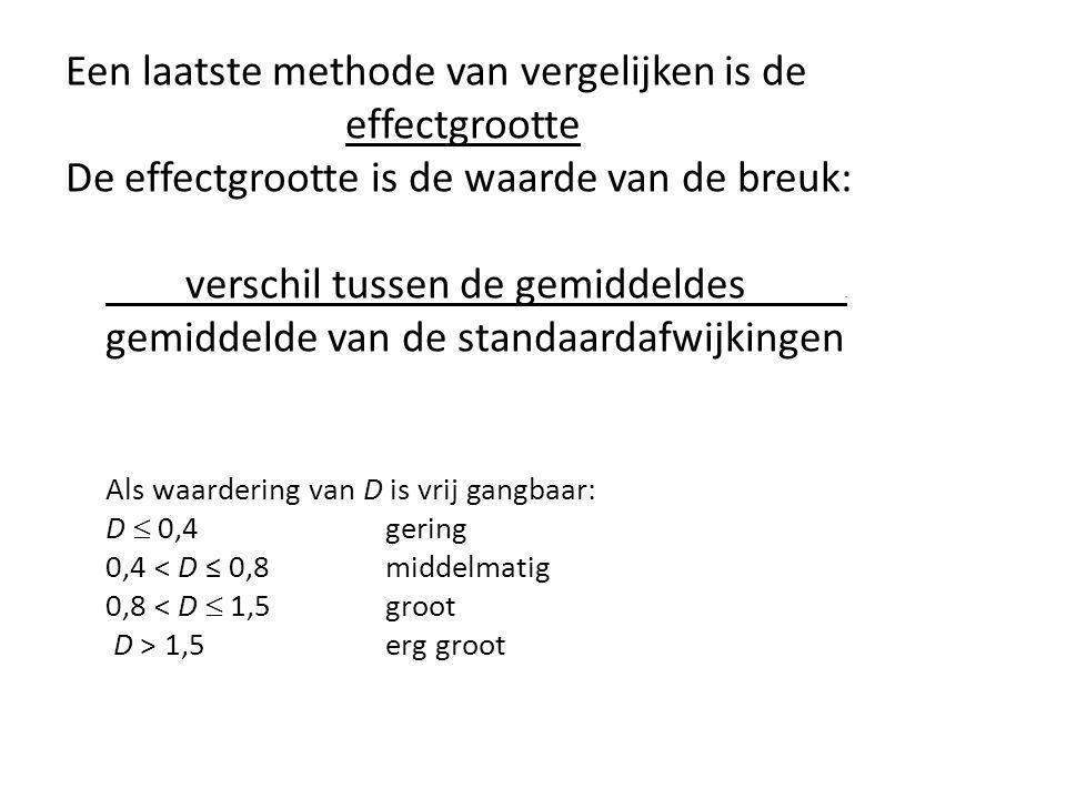 Een laatste methode van vergelijken is de effectgrootte