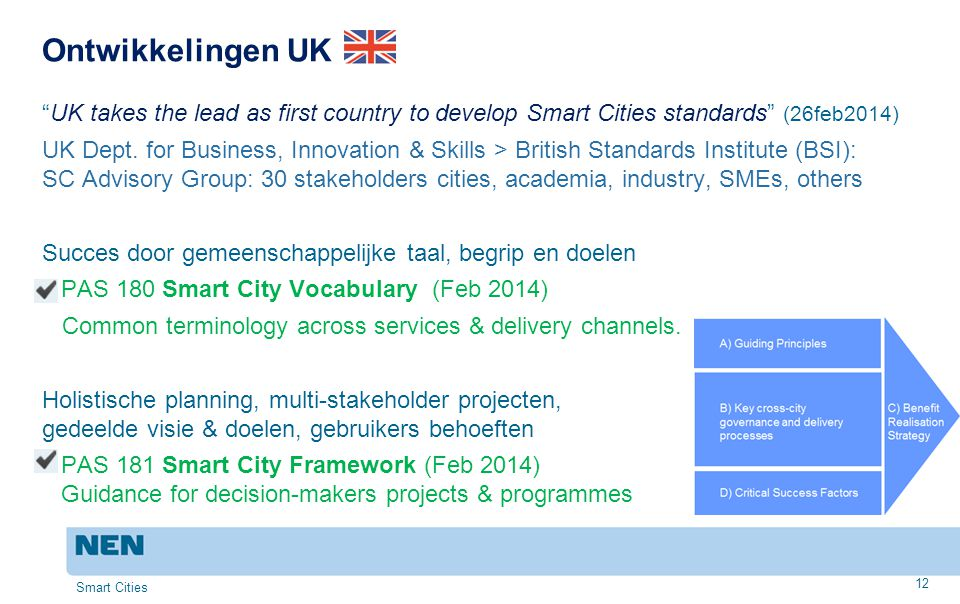 Ontwikkelingen UK UK takes the lead as first country to develop Smart Cities standards (26feb2014)