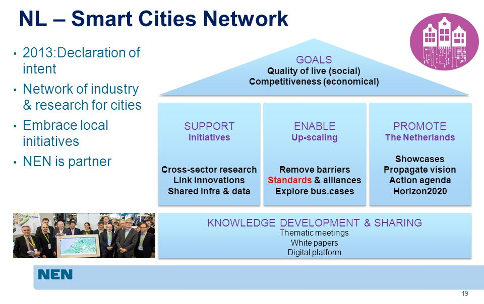 NL – Smart Cities Network