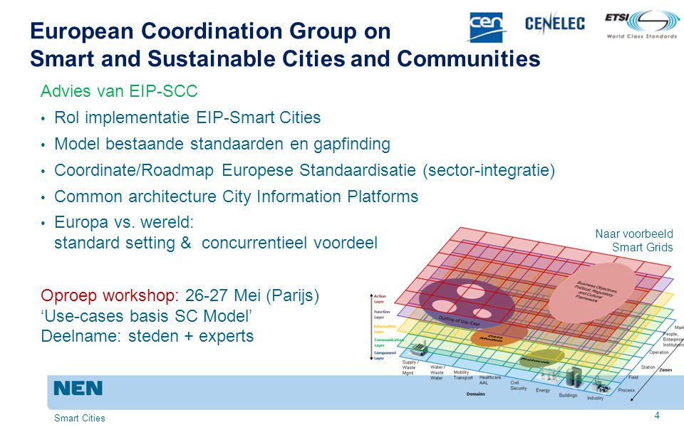 European Coordination Group on Smart and Sustainable Cities and Communities