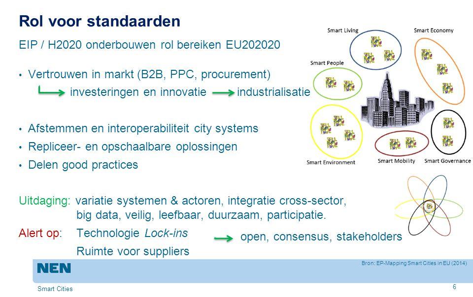 Rol voor standaarden EIP / H2020 onderbouwen rol bereiken EU202020