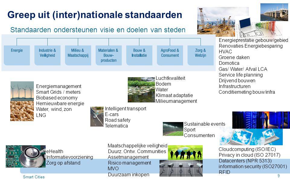 Greep uit (inter)nationale standaarden