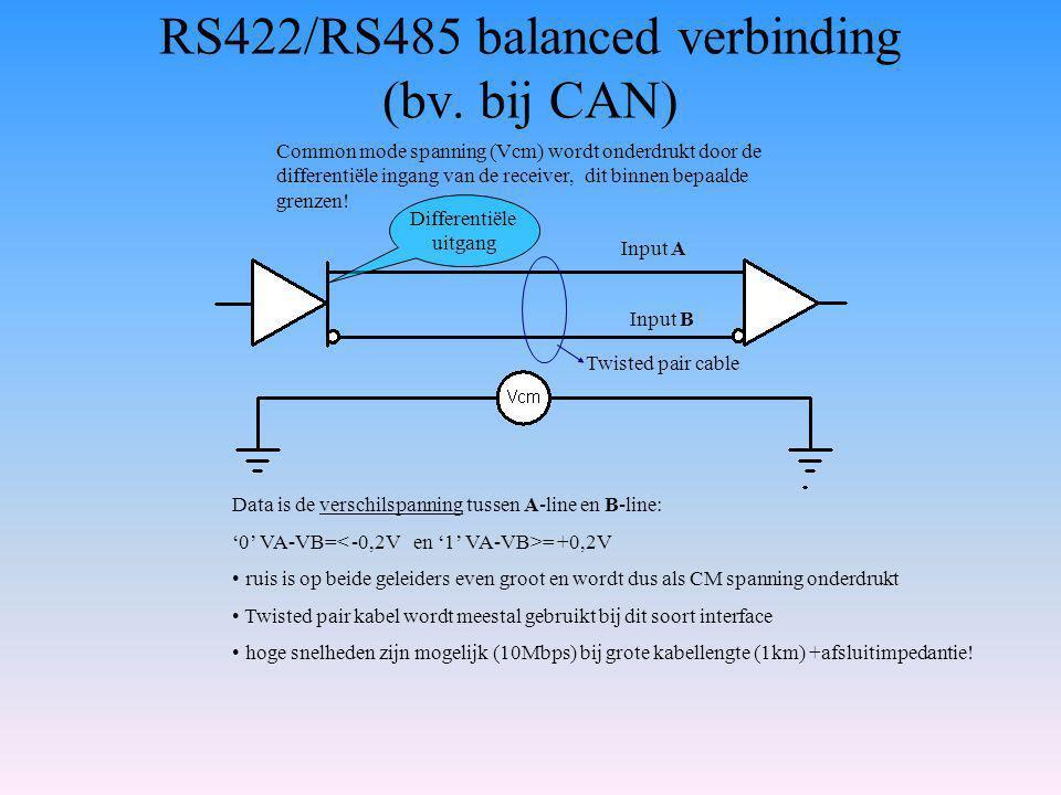 RS422/RS485 balanced verbinding (bv. bij CAN)