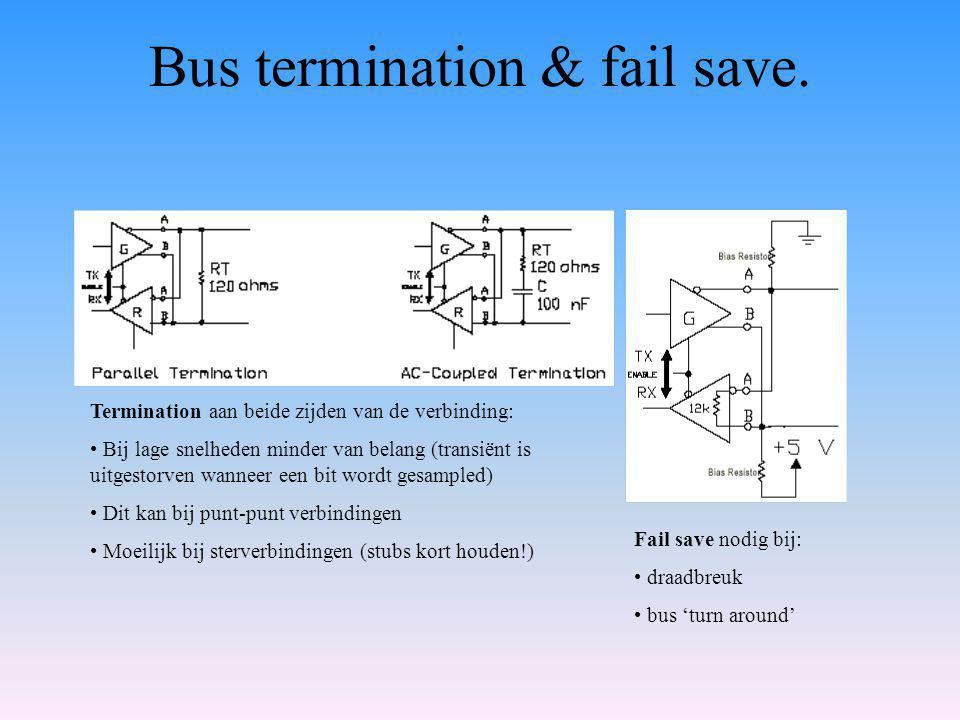Bus termination & fail save.