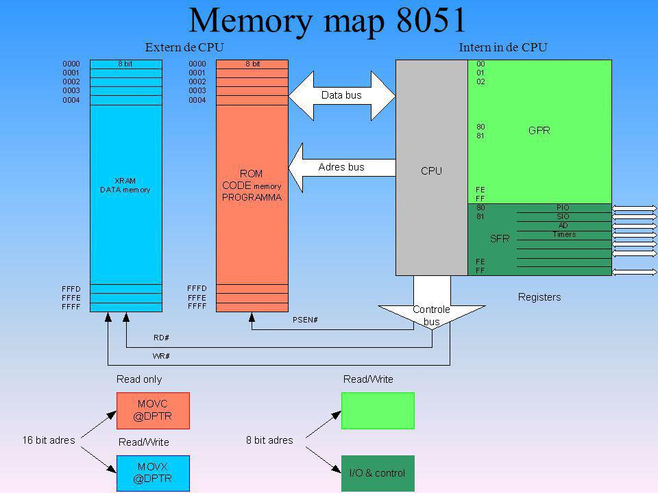 Memory map 8051 Extern de CPU Intern in de CPU