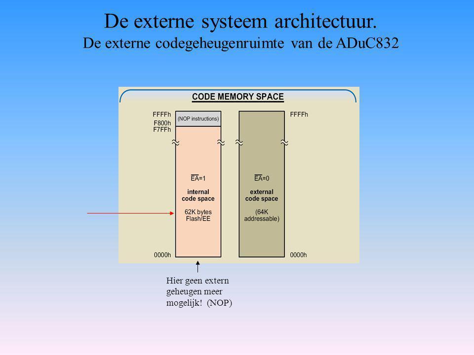 De externe systeem architectuur
