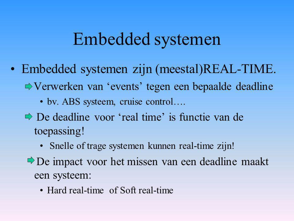 Embedded systemen Embedded systemen zijn (meestal)REAL-TIME.