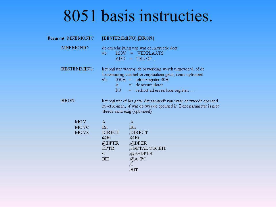 8051 basis instructies.