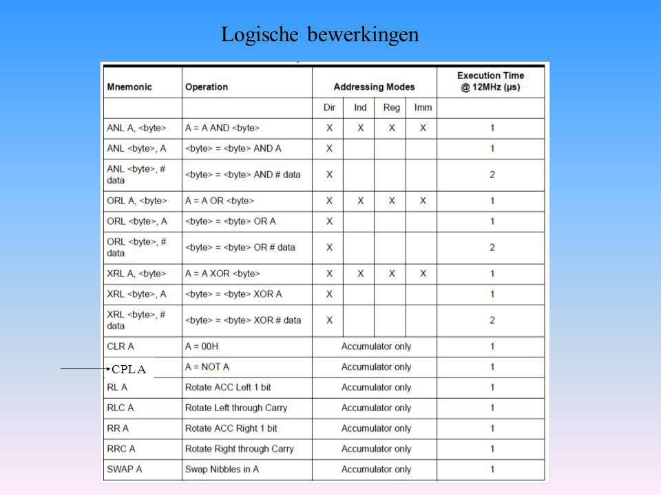Logische bewerkingen CPL A