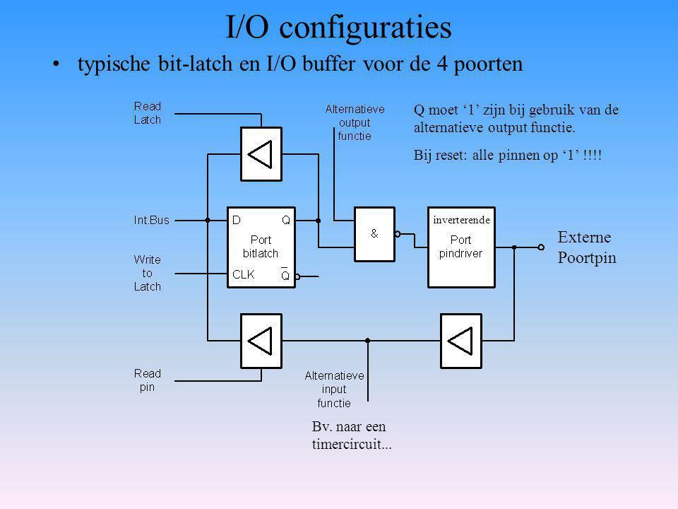 I/O configuraties typische bit-latch en I/O buffer voor de 4 poorten