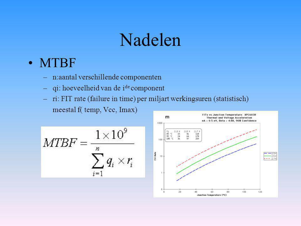 Nadelen MTBF n:aantal verschillende componenten