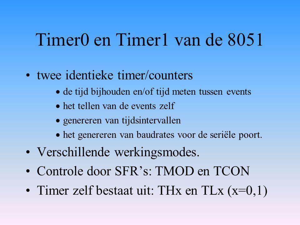 Timer0 en Timer1 van de 8051 twee identieke timer/counters