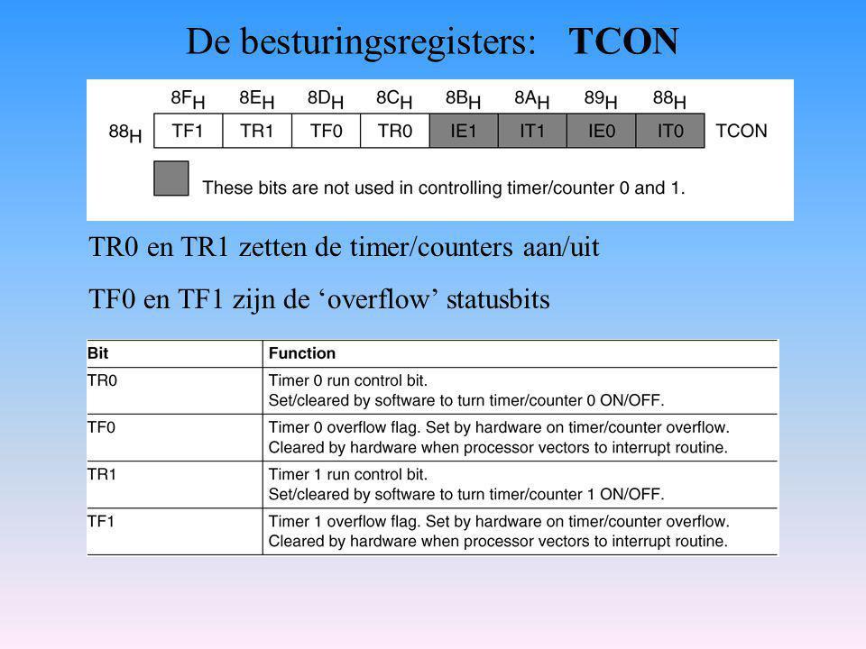 De besturingsregisters: TCON
