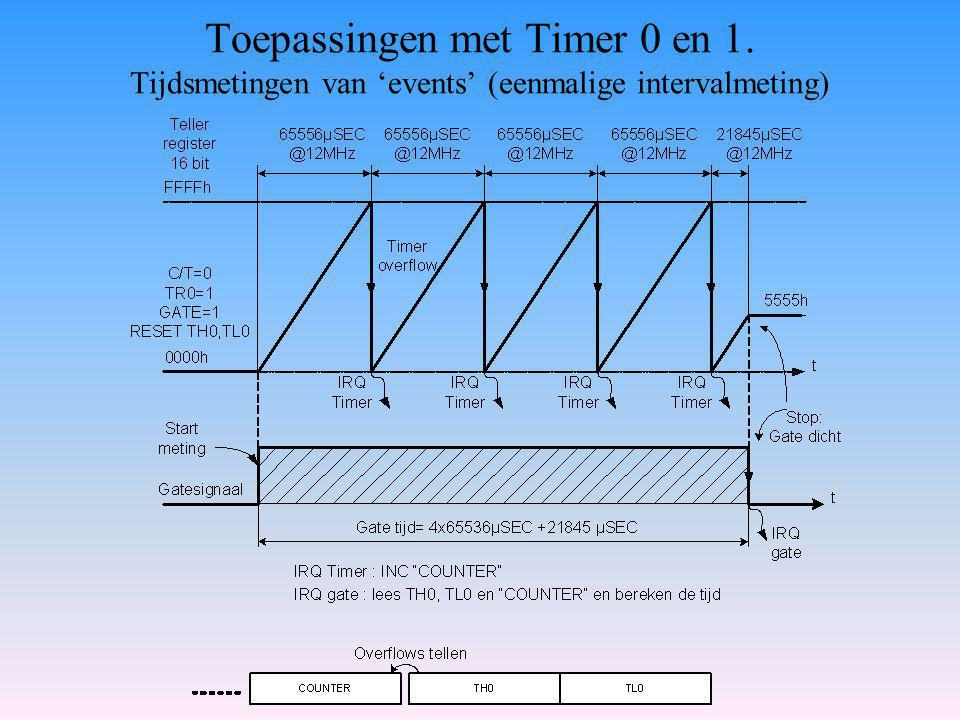 Toepassingen met Timer 0 en 1