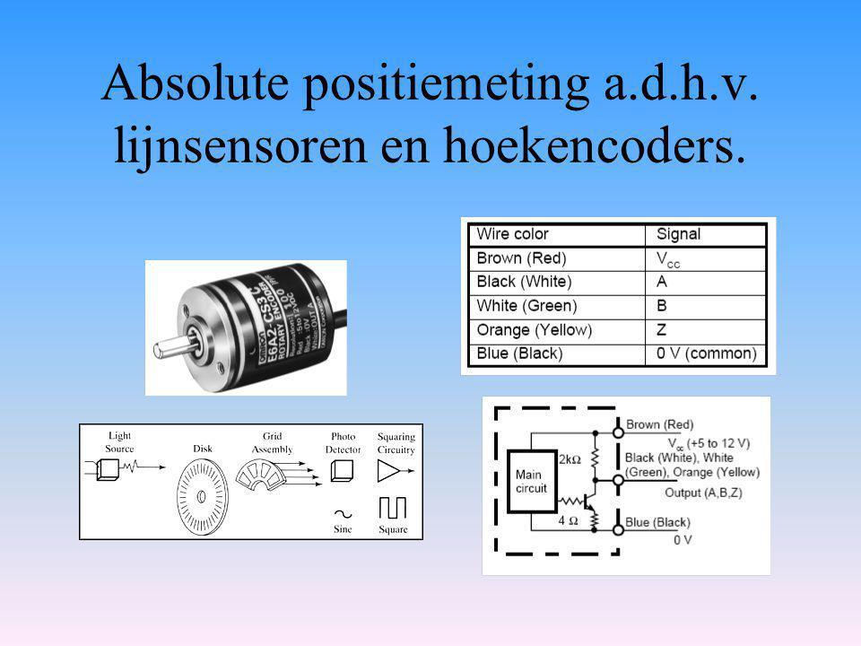 Absolute positiemeting a.d.h.v. lijnsensoren en hoekencoders.