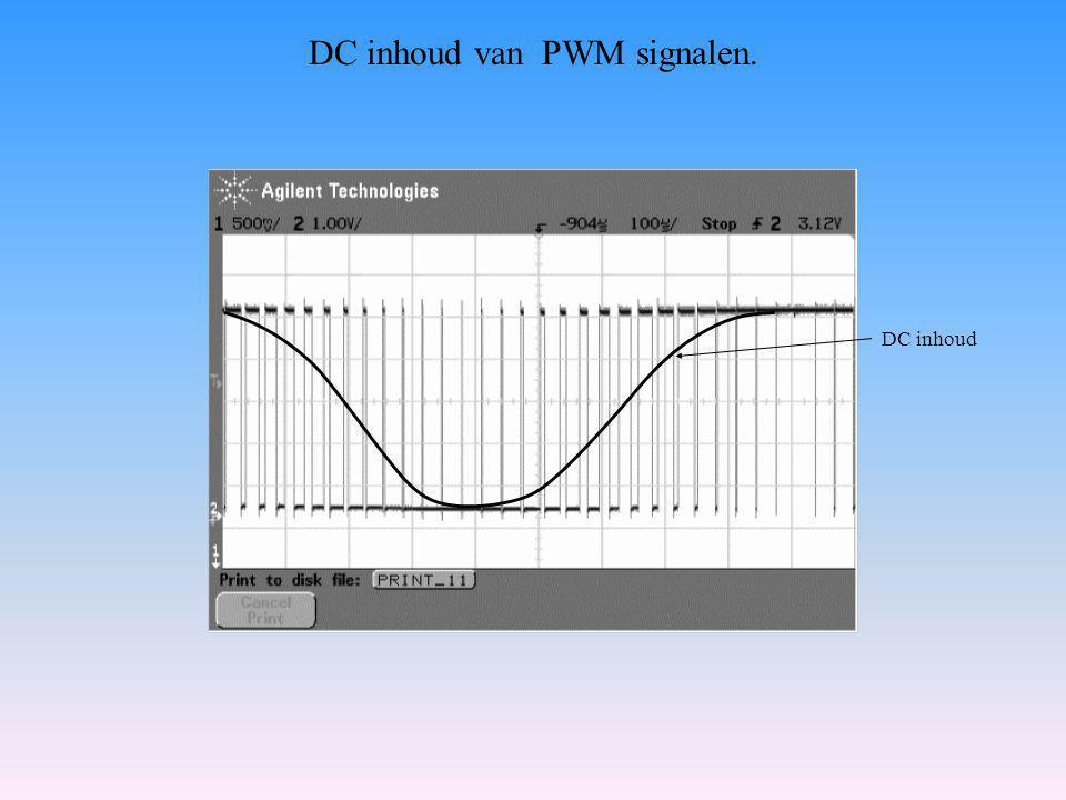 DC inhoud van PWM signalen.