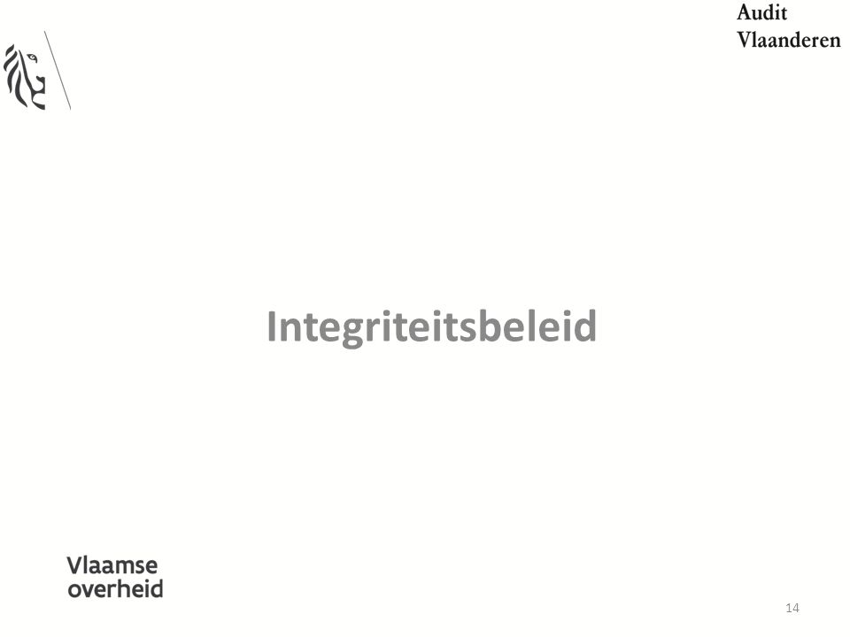 Integriteitsbeleid