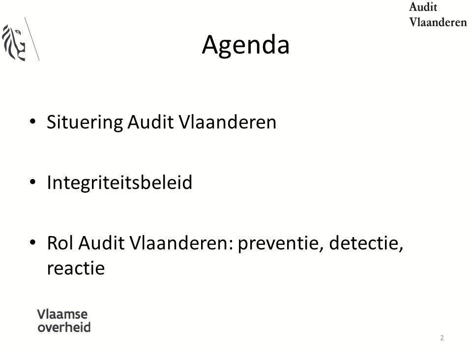 Agenda Situering Audit Vlaanderen Integriteitsbeleid