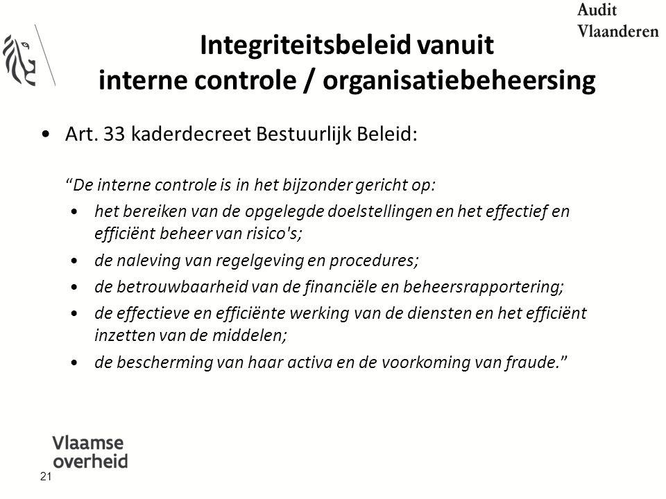 Integriteitsbeleid vanuit interne controle / organisatiebeheersing