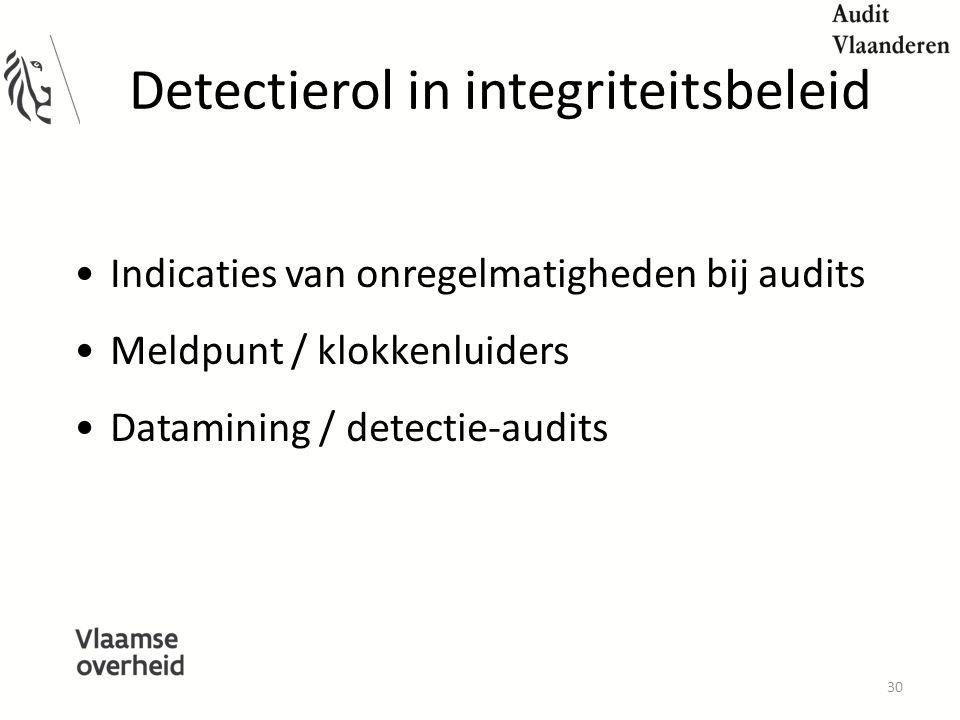 Detectierol in integriteitsbeleid