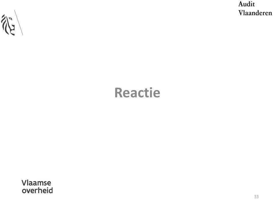 Reactie