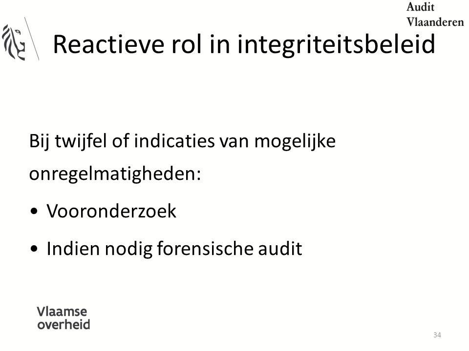 Reactieve rol in integriteitsbeleid