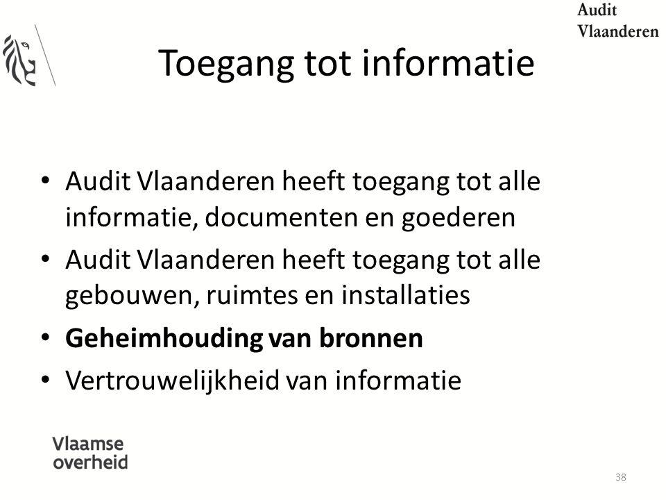 Toegang tot informatie