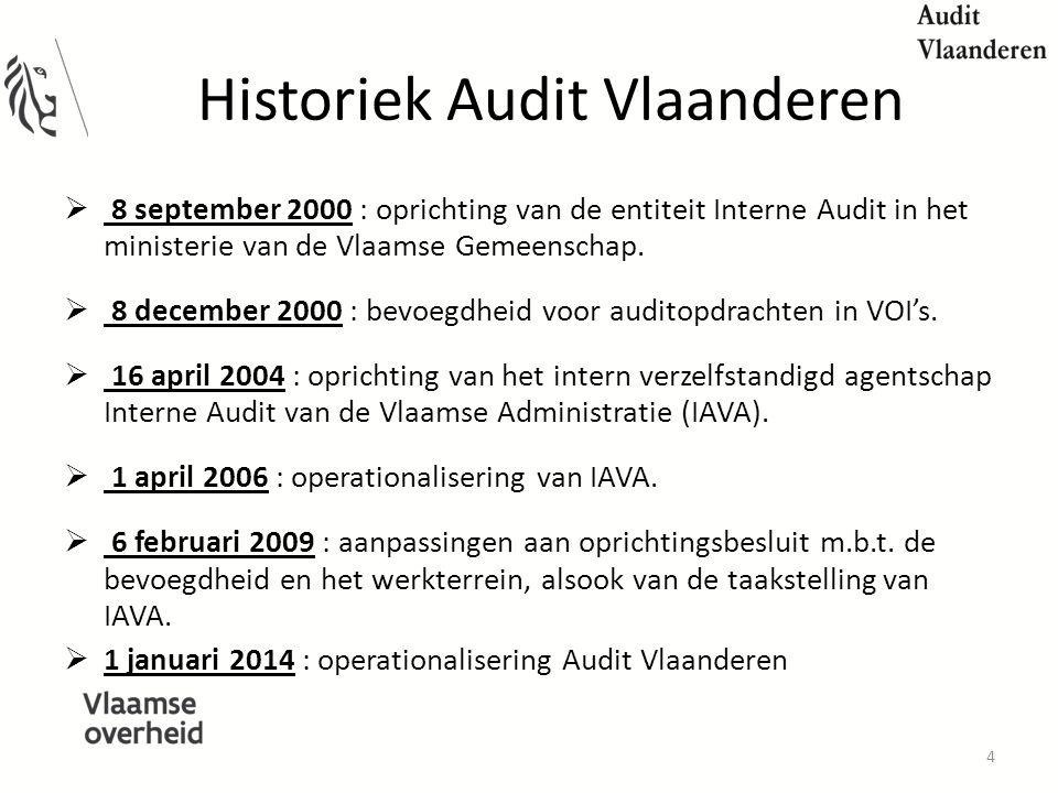 Historiek Audit Vlaanderen