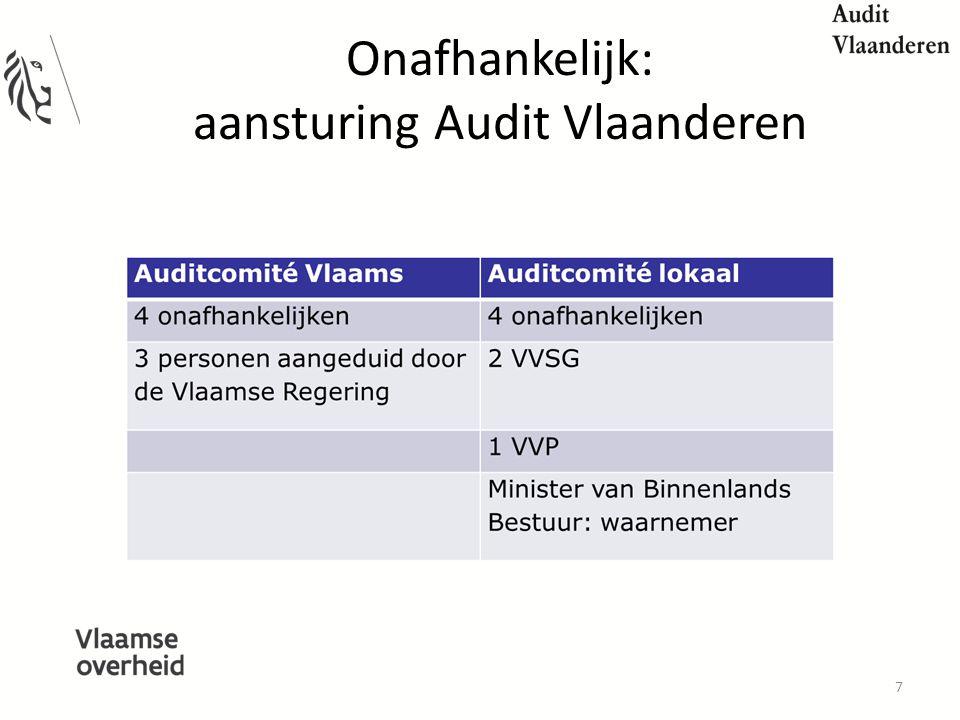Onafhankelijk: aansturing Audit Vlaanderen