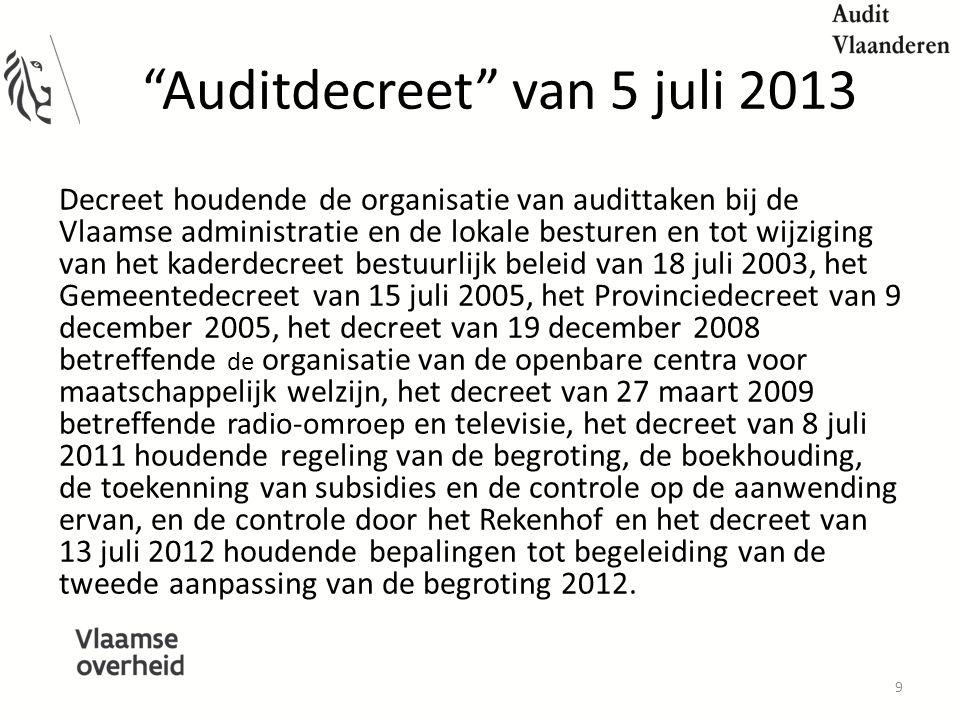 Auditdecreet van 5 juli 2013