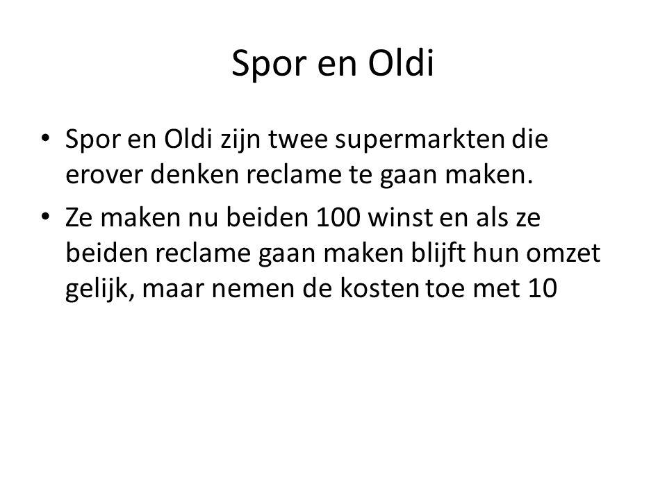 Spor en Oldi Spor en Oldi zijn twee supermarkten die erover denken reclame te gaan maken.