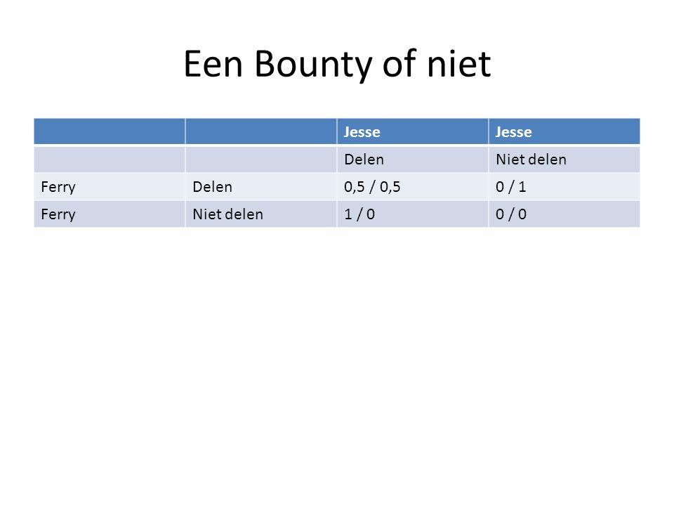 Een Bounty of niet Jesse Delen Niet delen Ferry 0,5 / 0,5 0 / 1 1 / 0