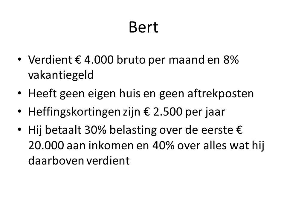 Bert Verdient € 4.000 bruto per maand en 8% vakantiegeld