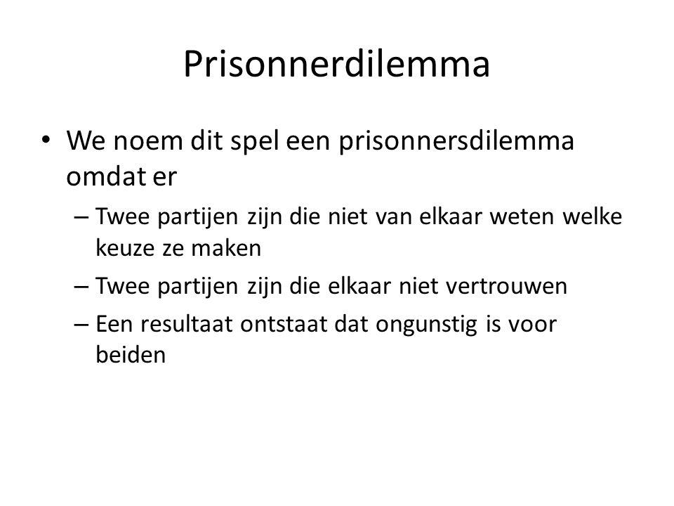 Prisonnerdilemma We noem dit spel een prisonnersdilemma omdat er