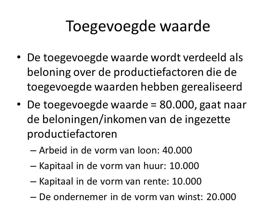 Toegevoegde waarde De toegevoegde waarde wordt verdeeld als beloning over de productiefactoren die de toegevoegde waarden hebben gerealiseerd.