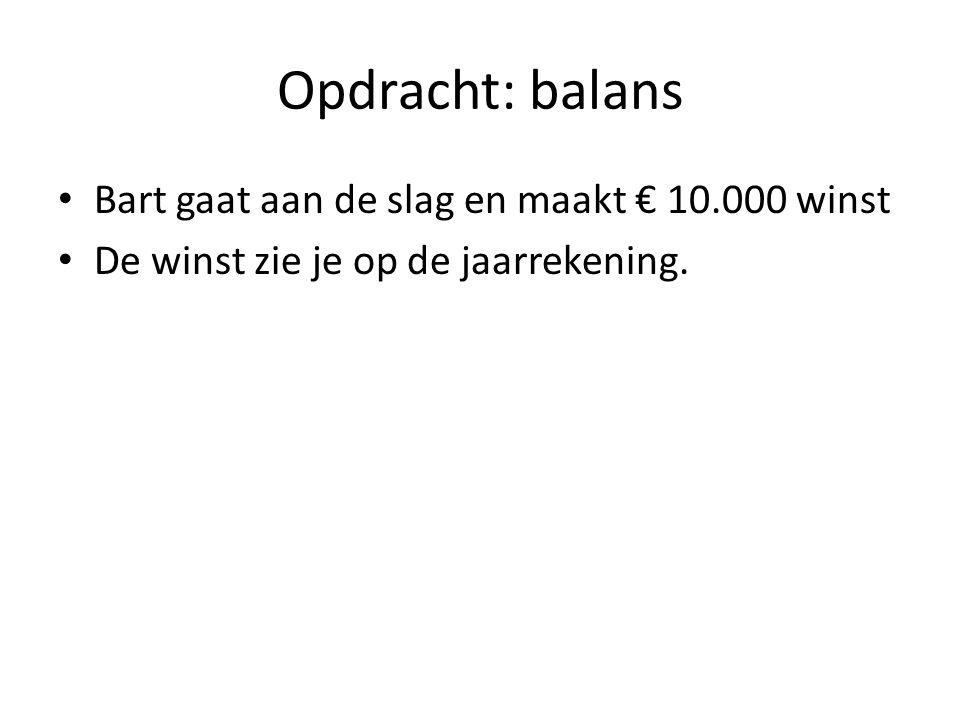 Opdracht: balans Bart gaat aan de slag en maakt € 10.000 winst