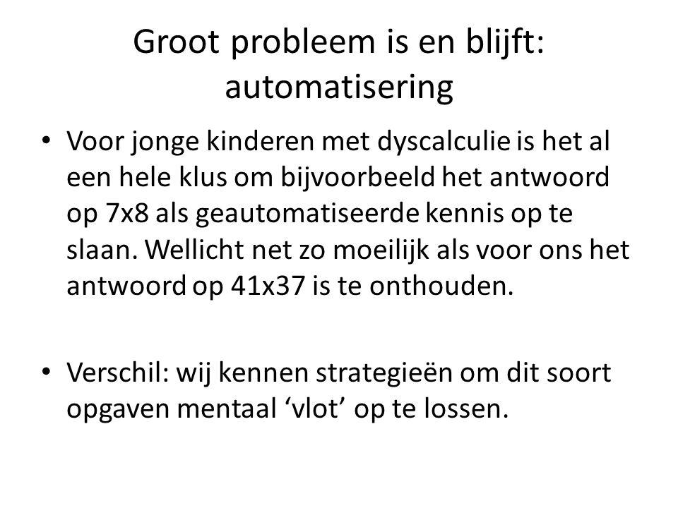 Groot probleem is en blijft: automatisering