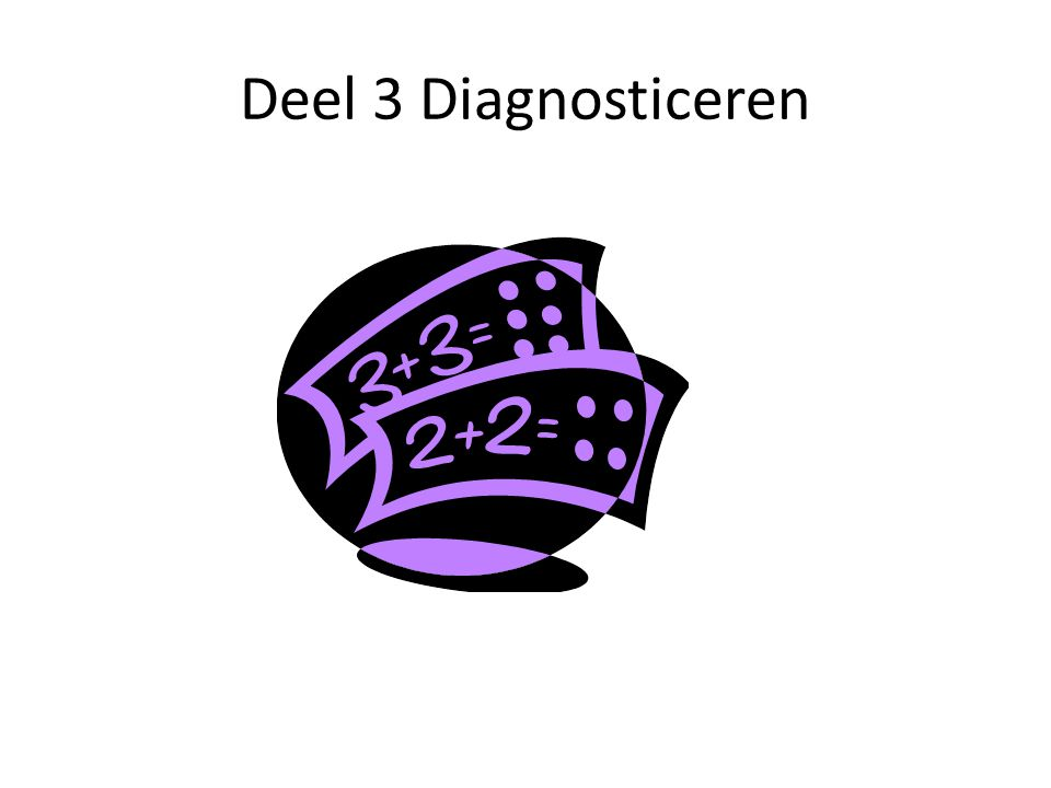 Deel 3 Diagnosticeren