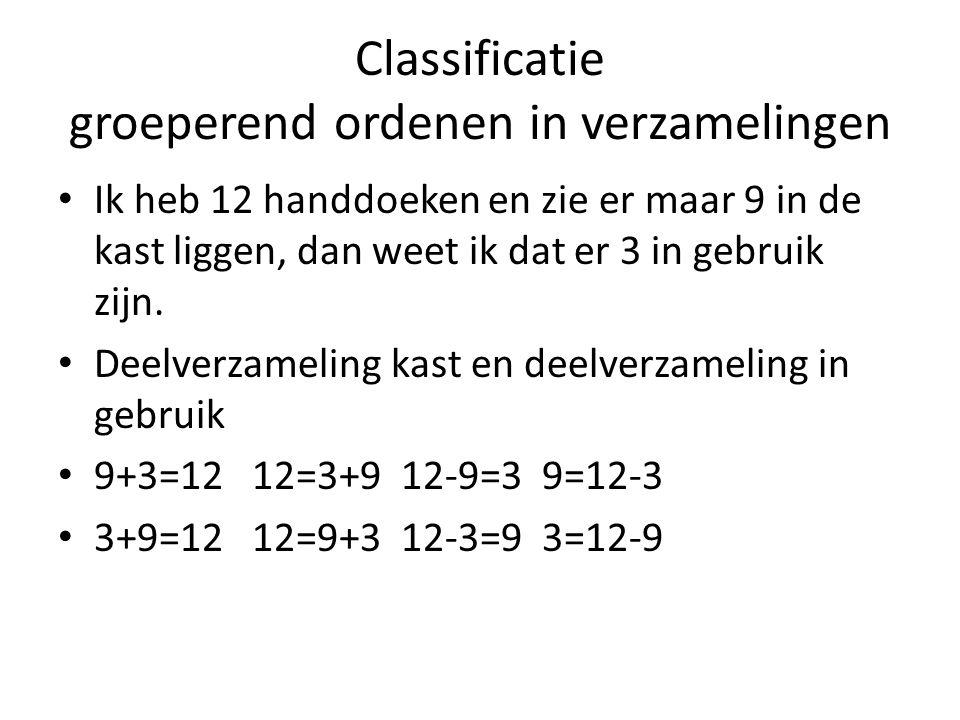 Classificatie groeperend ordenen in verzamelingen