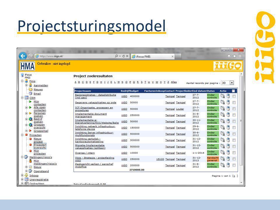 Projectsturingsmodel