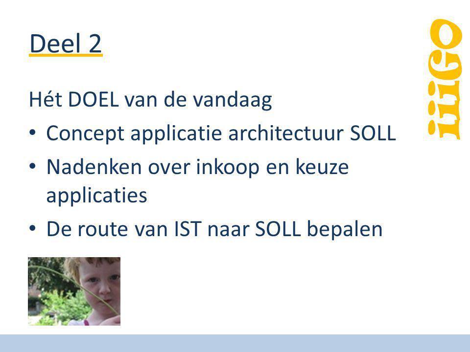 Deel 2 Hét DOEL van de vandaag Concept applicatie architectuur SOLL