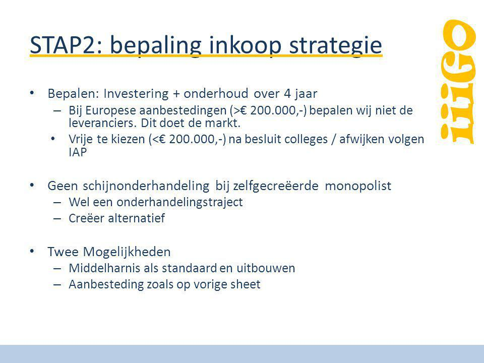 STAP2: bepaling inkoop strategie